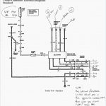 1995 Ford F150 Starter Wiring Diagram Elegant 95 F150 Starter Wiring   Starter Wiring Diagram Ford
