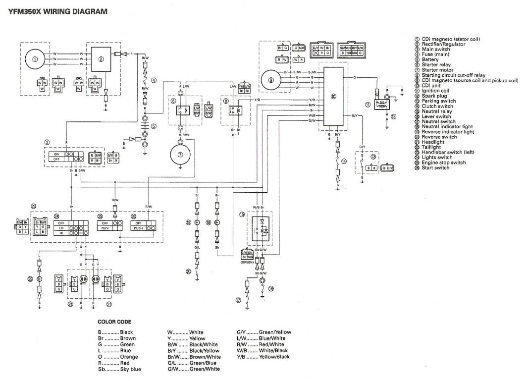1995 Yamaha Warrior 350 Wiring Diagram | Manual E-Books - Yamaha Warrior 350 Wiring Diagram