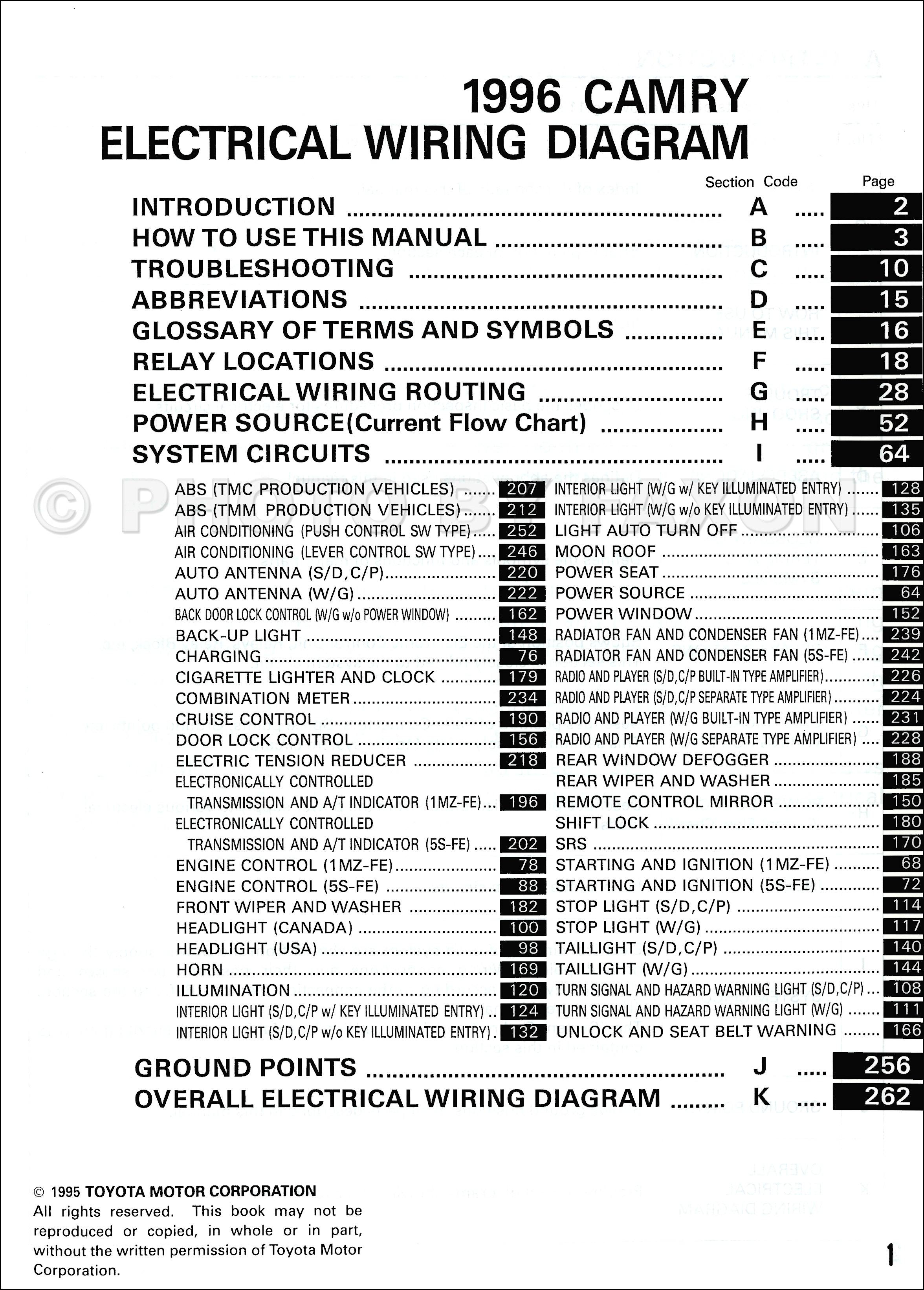 1996 Toyota Avalon Stereo Wiring Diagram - All Wiring Diagram Data - Toyota Tacoma Stereo Wiring Diagram