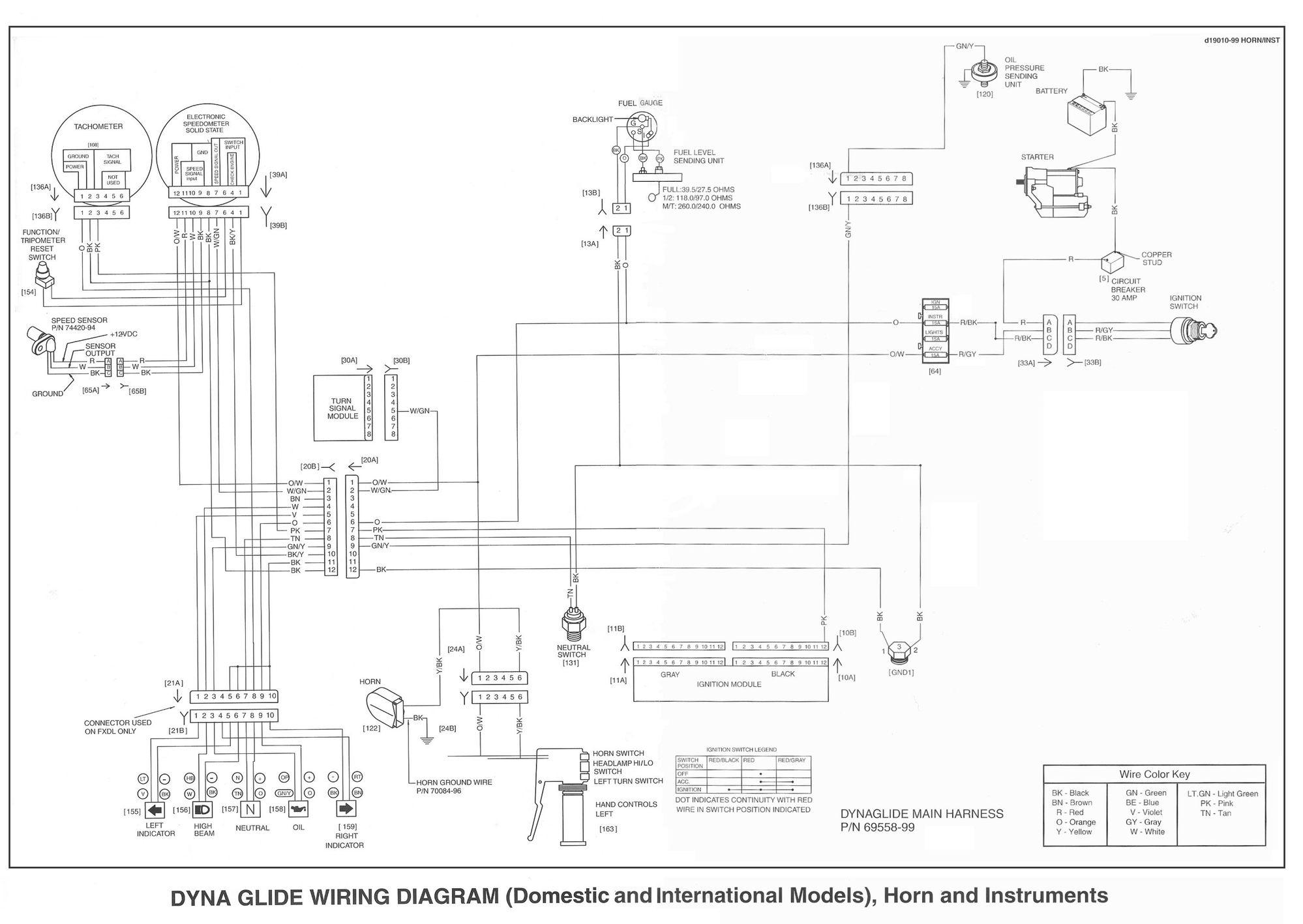1997 Dyna Wiring Diagram - Wiring Diagram Schema - Harley Handlebar Wiring Diagram