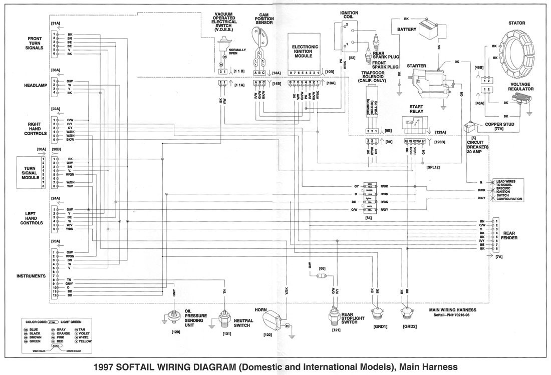 1997 Harley Davidson Softail Wiring Diagram | Wiring Diagram - Wiring Diagram For Harley Davidson Softail