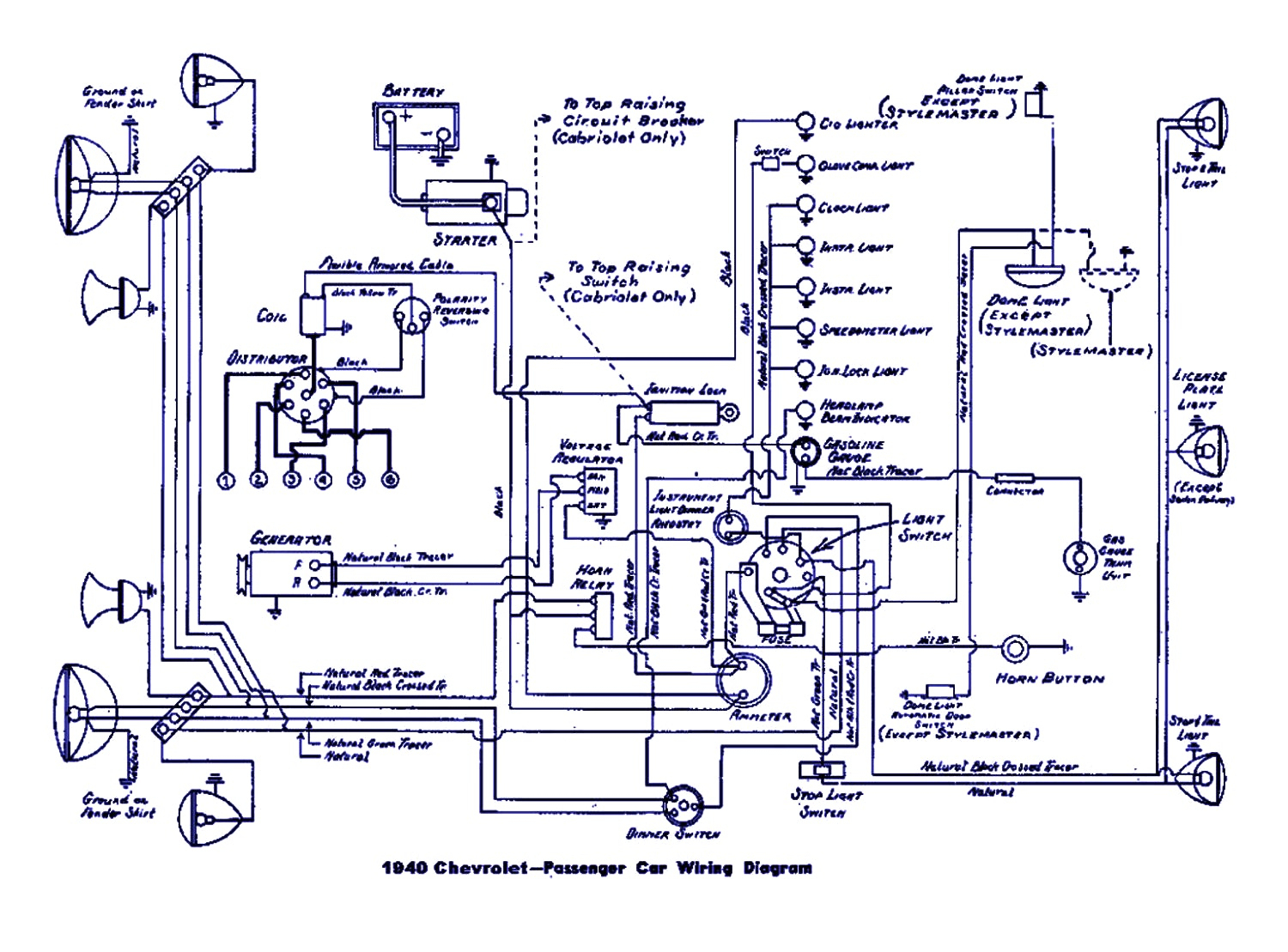 1995 Ez Go Gas Wiring Diagram Flex Tube Wire Harness Rc85wirings Yenpancane Jeanjaures37 Fr