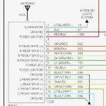 1998 Ford Explorer Radio Wiring Diagram   Panoramabypatysesma   2004 Ford Explorer Radio Wiring Diagram