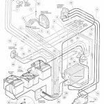 1999 Club Car Battery Wiring Diagram 36 Volts | Wiring Diagram   Club Car Battery Wiring Diagram 48 Volt