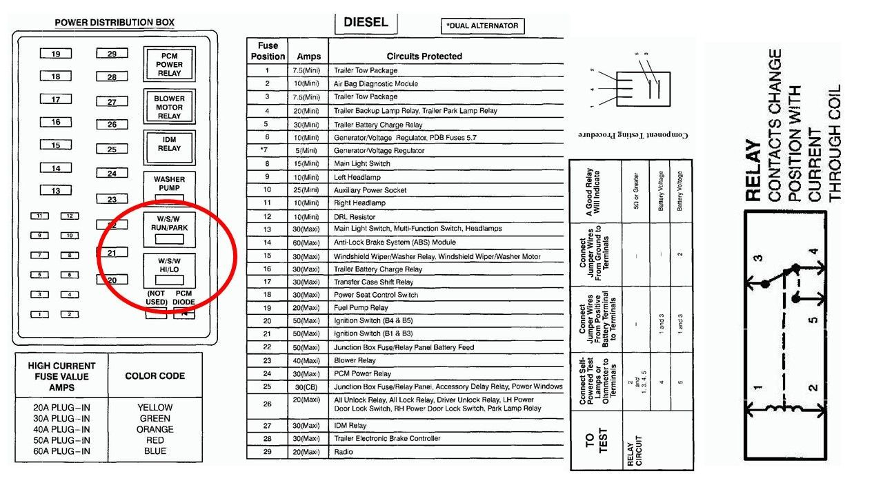 1999 Ford F53 Wiring Diagram Cruisecontrol - Great Installation Of - Ford F53 Motorhome Chassis Wiring Diagram