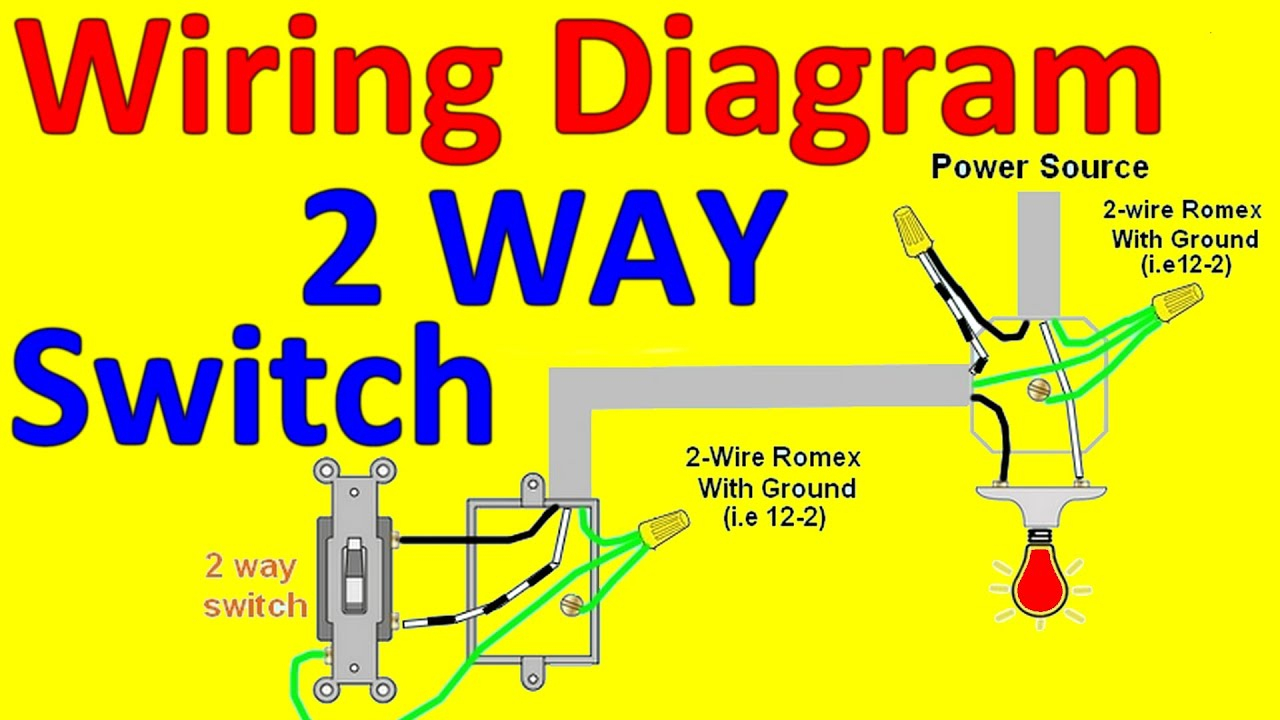 2 Way Light Switch Wiring Diagrams - Youtube - Switch Wiring Diagram