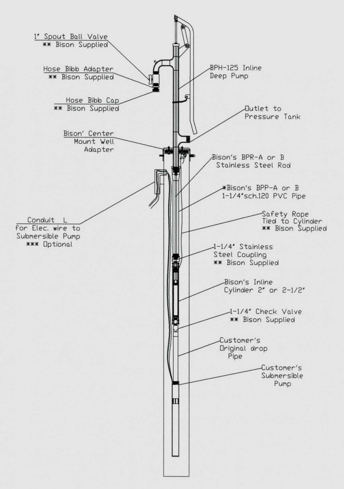 Wiring Diagram For 220 Volt Submersible Pump from annawiringdiagram.com