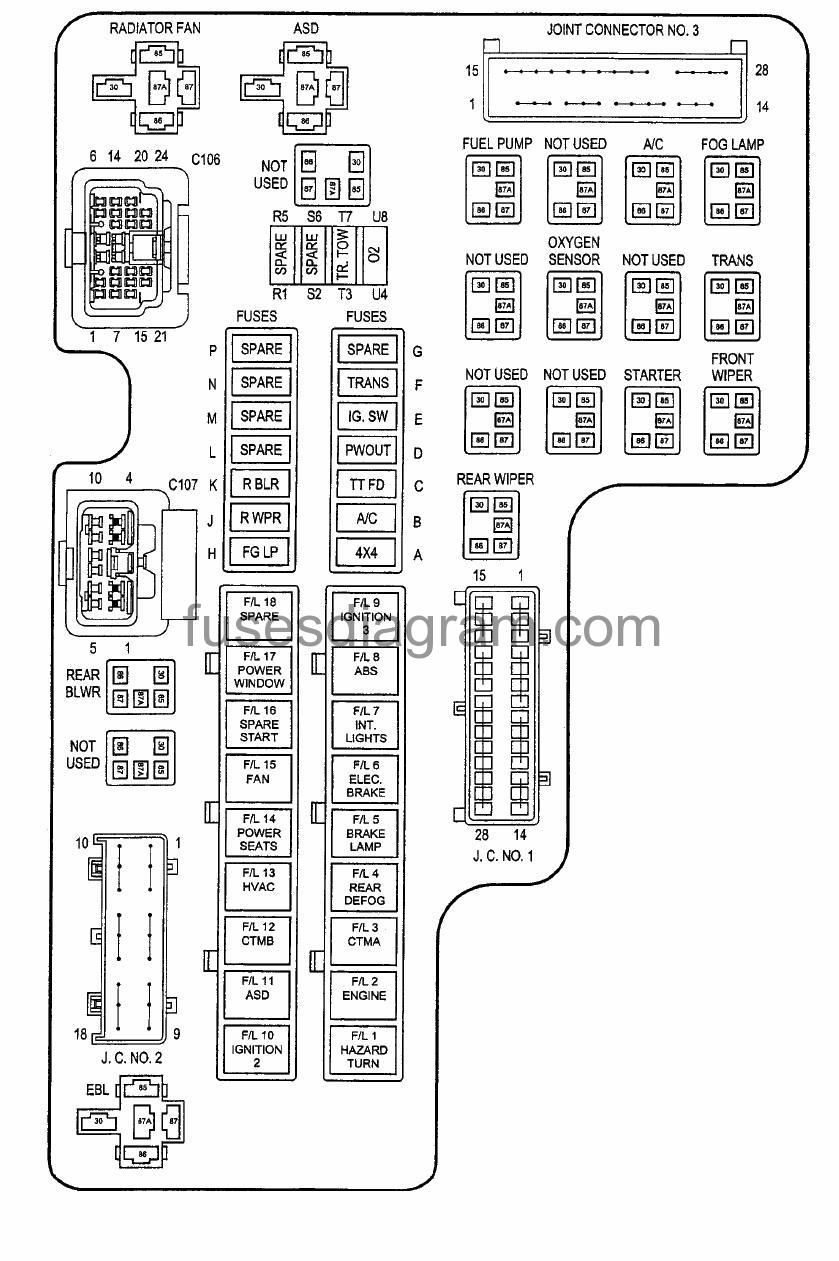 2001 Dodge Ram Fuse Box - Wiring Diagrams Click - 2002 Dodge Ram 1500 Wiring Diagram