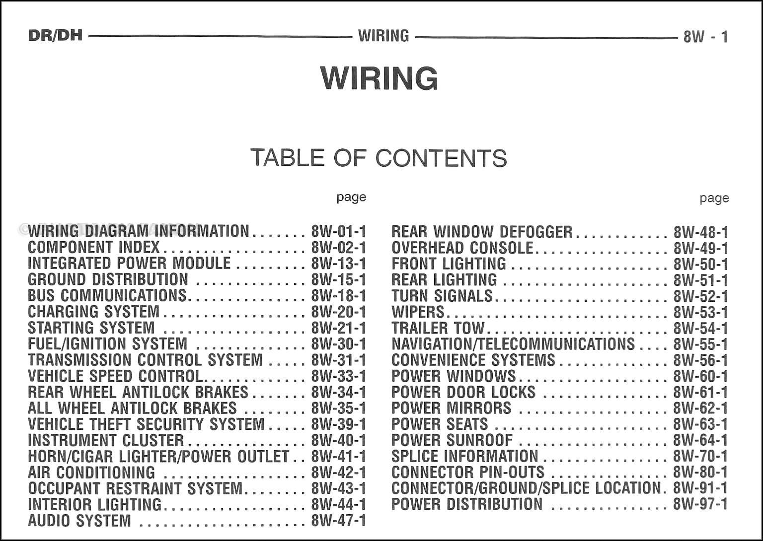 2001 Dodge Ram Radio Wiring Diagram Download New - Allove - 2001 Dodge Ram Radio Wiring Diagram