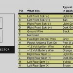 2002 Chevy Tahoe Radio Wiring Diagram Lovely 2 | Hastalavista – 2002 Chevy Tahoe Radio Wiring Diagram