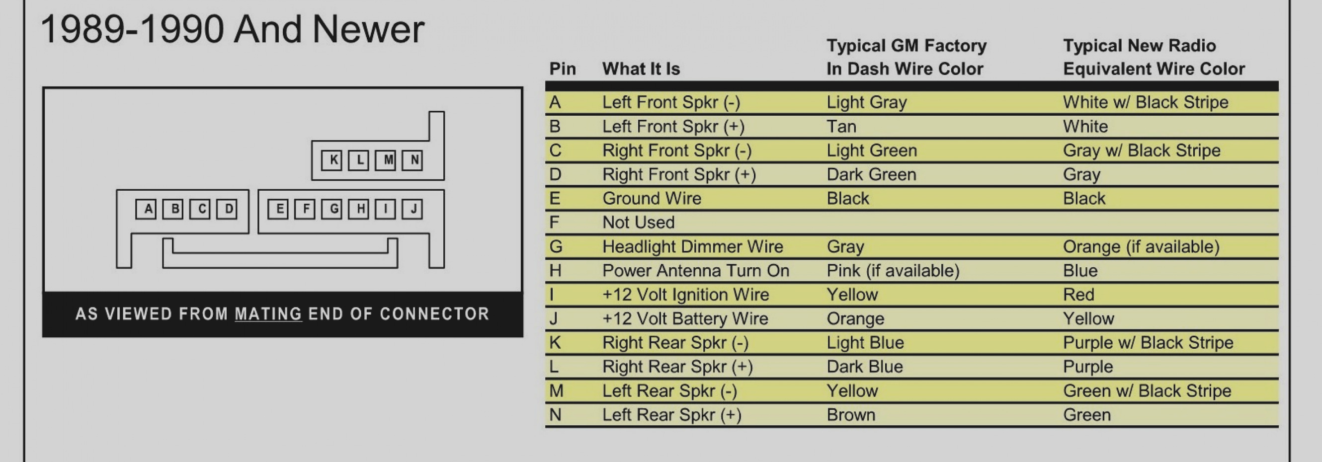 2002 Chevy Tahoe Radio Wiring Diagram Lovely 2 | Hastalavista - 2002 Chevy Tahoe Radio Wiring Diagram