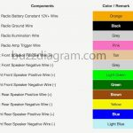 2002 Chevy Trailblazer Stereo Wiring Diagram | Wiring Diagram   2002 Chevy Trailblazer Radio Wiring Diagram