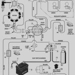 2003 Deville Headlight Socket Wiring Diagram | Wiring Diagram – Headlight Socket Wiring Diagram