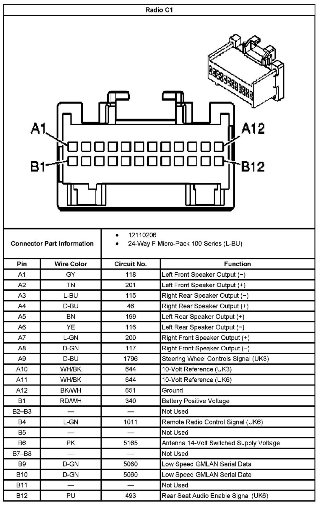 2003 Tahoe Radio Wiring - Wiring Diagram Data - 2001 Chevy Silverado Radio Wiring Diagram