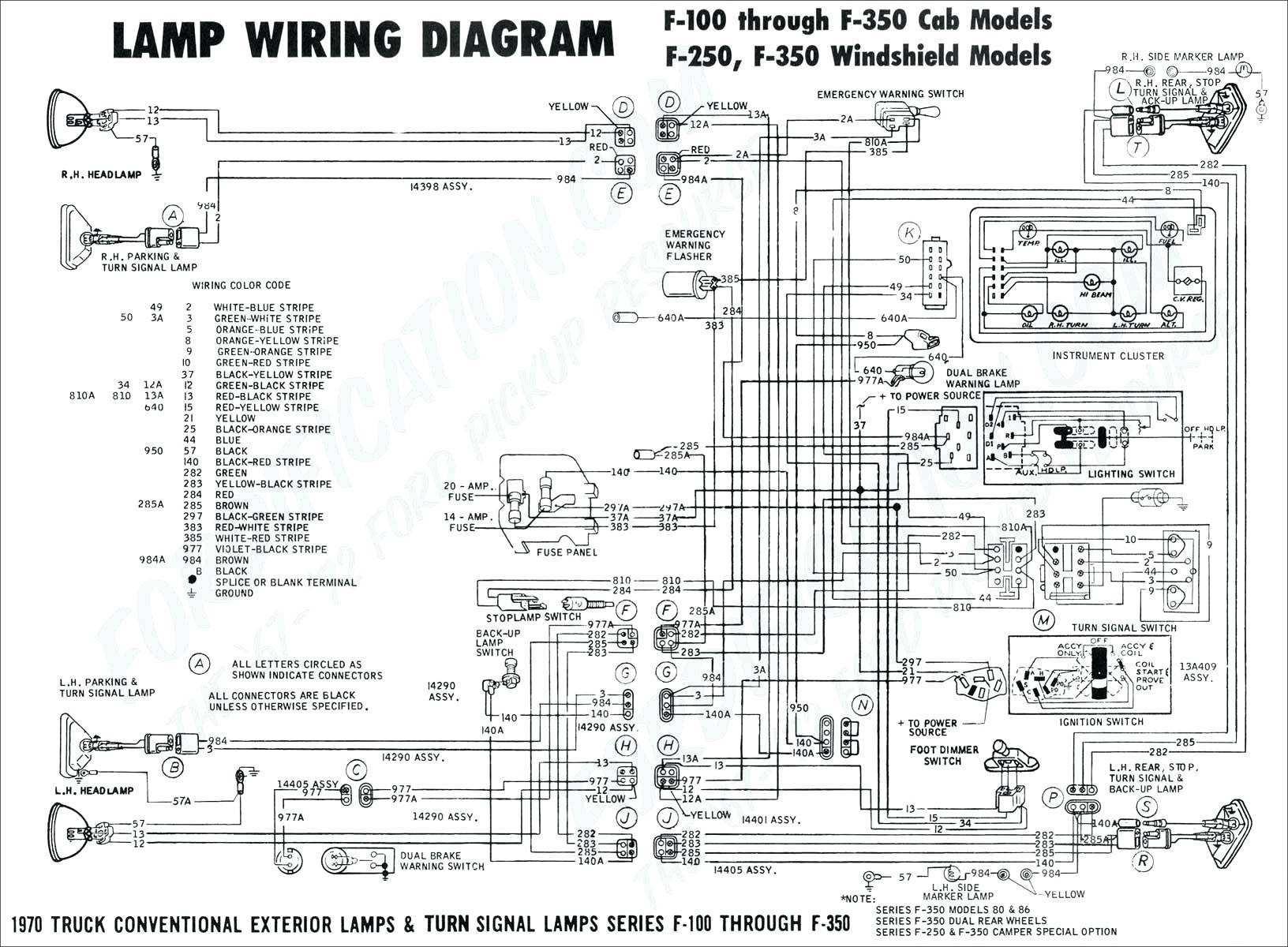 2004 Dodge Ram Fuse Box - Wiring Diagram Data - Dodge Ram 1500 Wiring Diagram