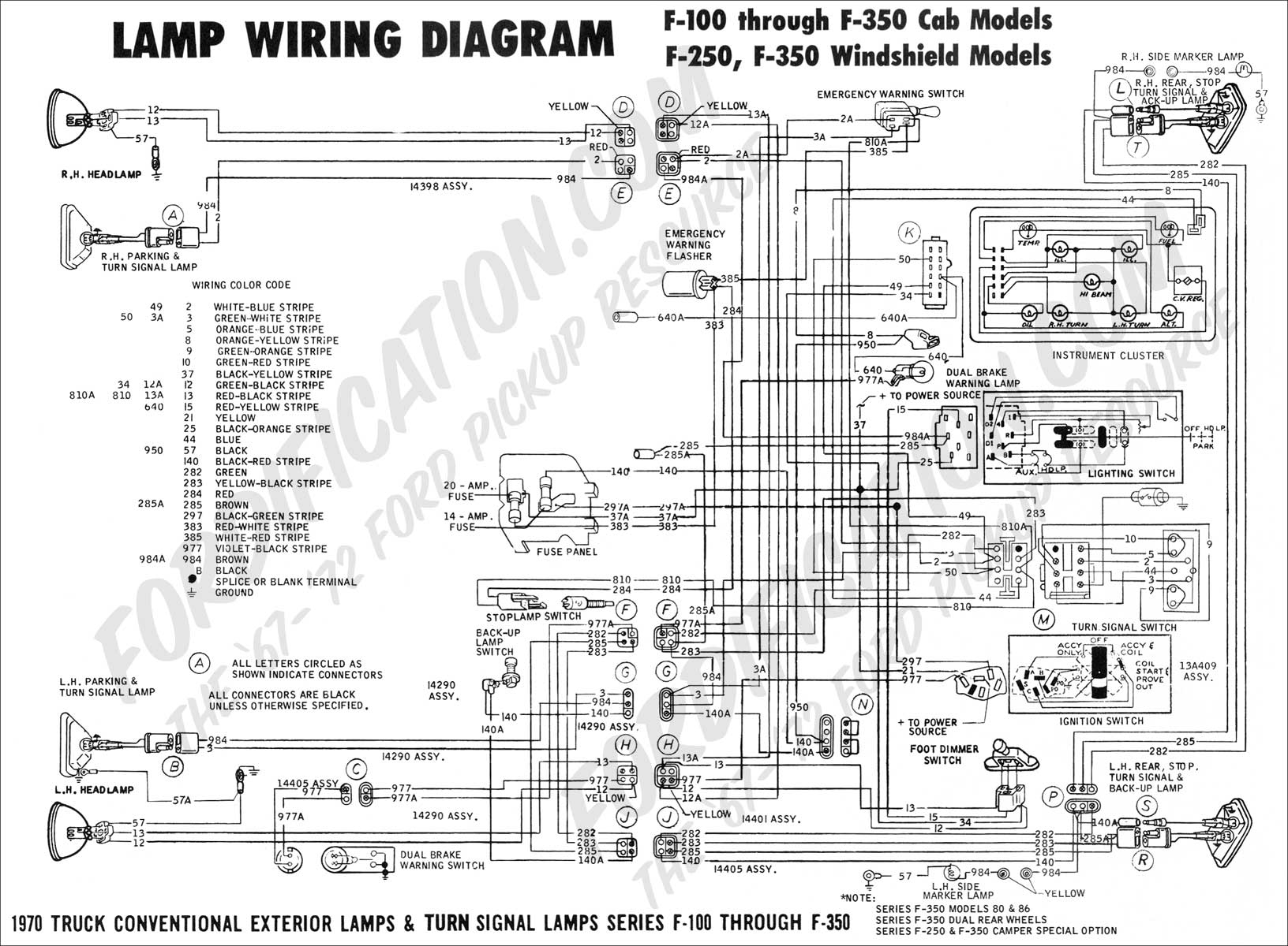 2004 F250 Wiring Diagram - All Wiring Diagram Data - Ford Wiring Diagram