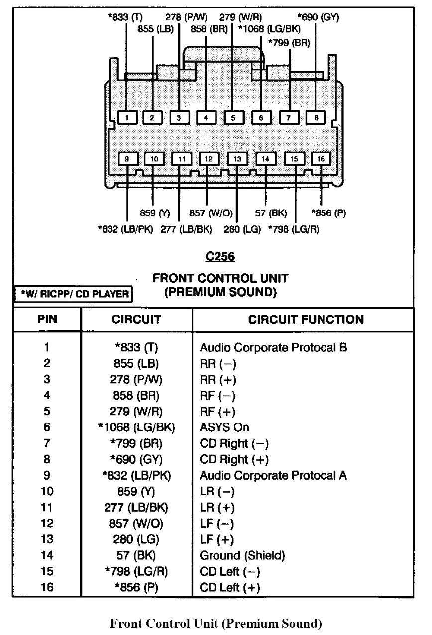 2004 Ford Explorer Radio Wiring Diagram - Data Wiring Diagram Schematic - 2004 Ford Explorer Radio Wiring Diagram