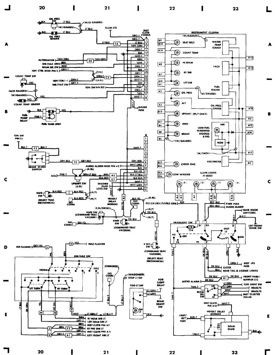 2004 Jeep Commander Wiring Diagram - Simple Wiring Diagram - 2004 Jeep Grand Cherokee Radio Wiring Diagram