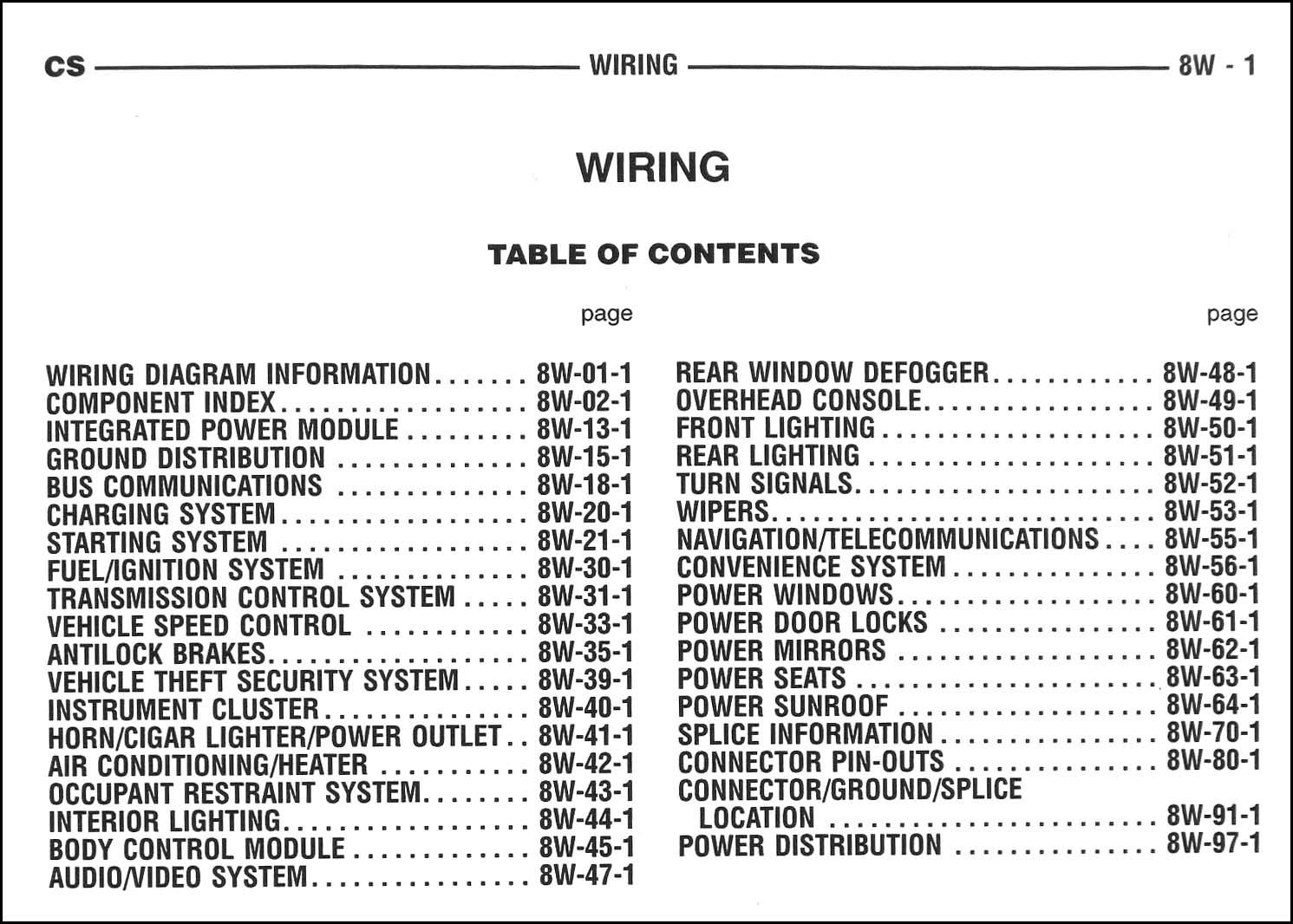 2005 Chrysler Pacifica Wiring Diagram Manual Original - Mopar Wiring Diagram