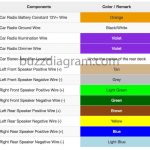 2006 Pontiac Grand Prix Radio Wiring Diagram | Manual E Books   2006 Pontiac Grand Prix Radio Wiring Diagram