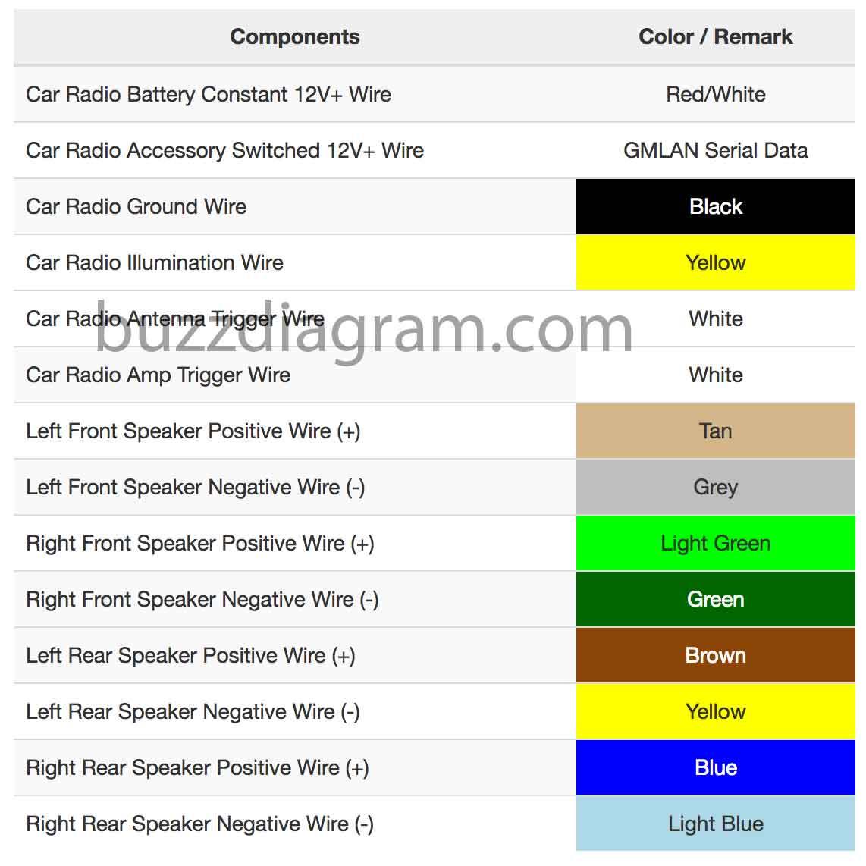2007 Chevrolet Silverado Radio Wiring Diagram - Great Installation - 2007 Chevy Silverado Radio Wiring Harness Diagram