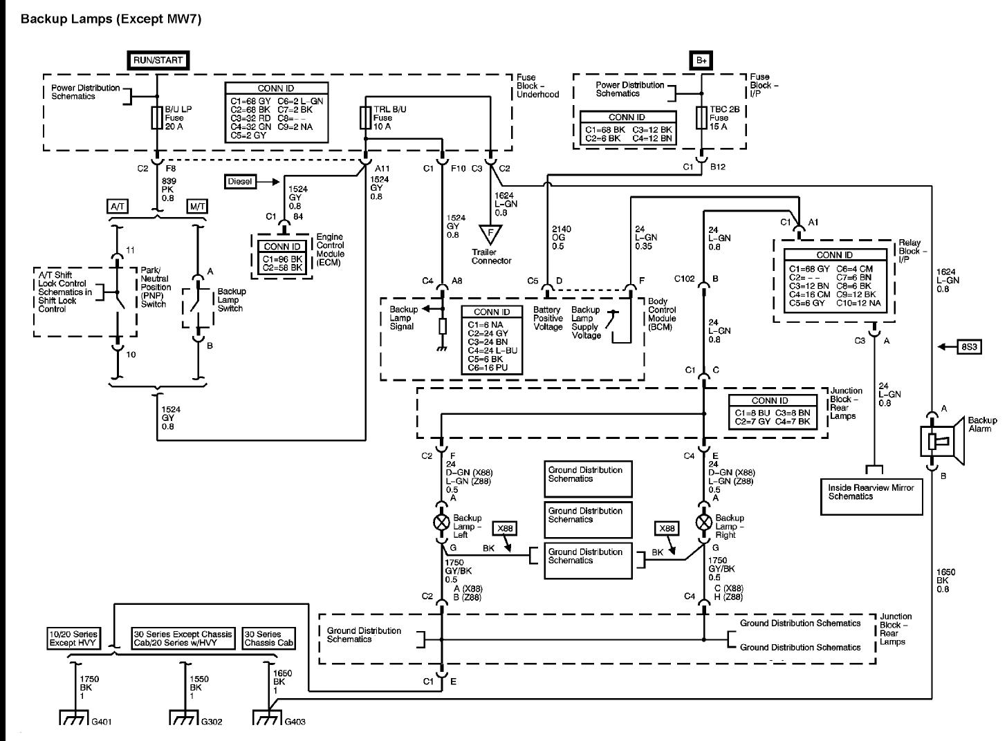 2008 Gmc Sierra Trailer Wiring Diagram - Wiring Diagram Data Oreo - 2006 Chevy Silverado Trailer Wiring Diagram