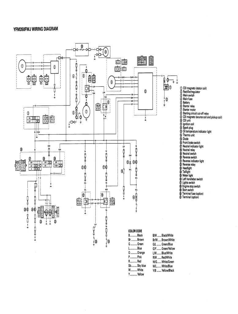 2008 Yamaha Warrior Wiring Diagram - Data Wiring Diagram Detailed - Yamaha Warrior 350 Wiring Diagram