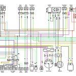 200Cc Lifan Wiring Diagram   Youtube   Gy6 Wiring Diagram