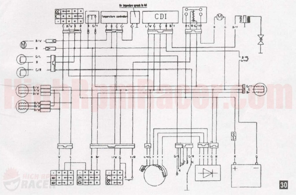 200cc Wire Diagram