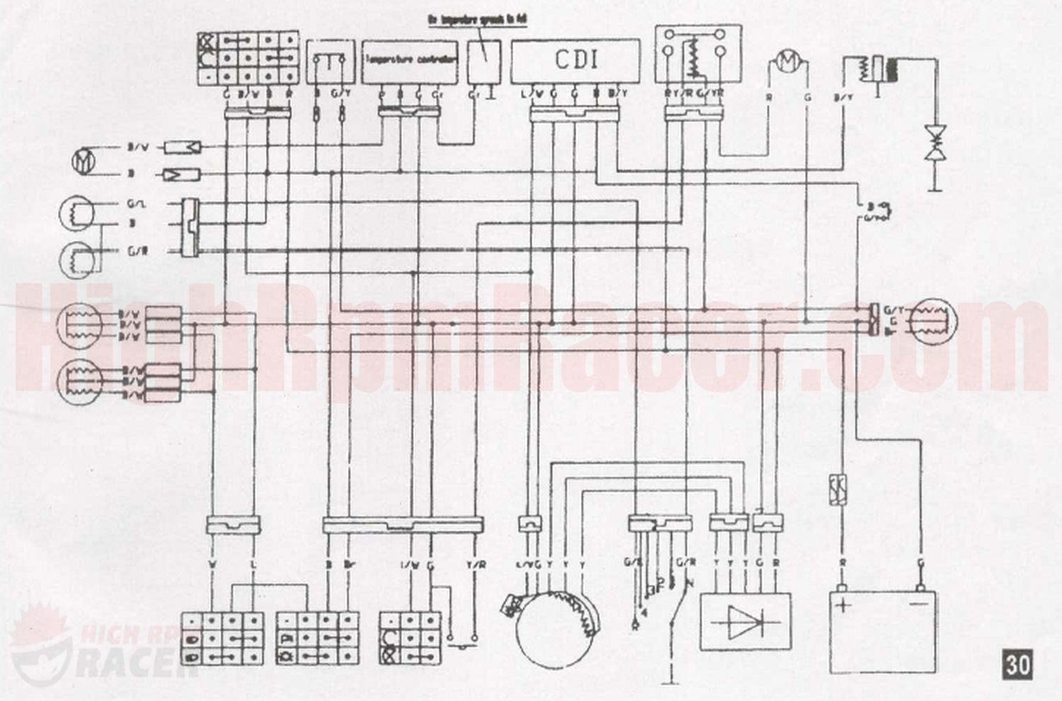 200Cc Wire Diagram | Wiring Diagram - Chinese Atv Wiring Harness Diagram