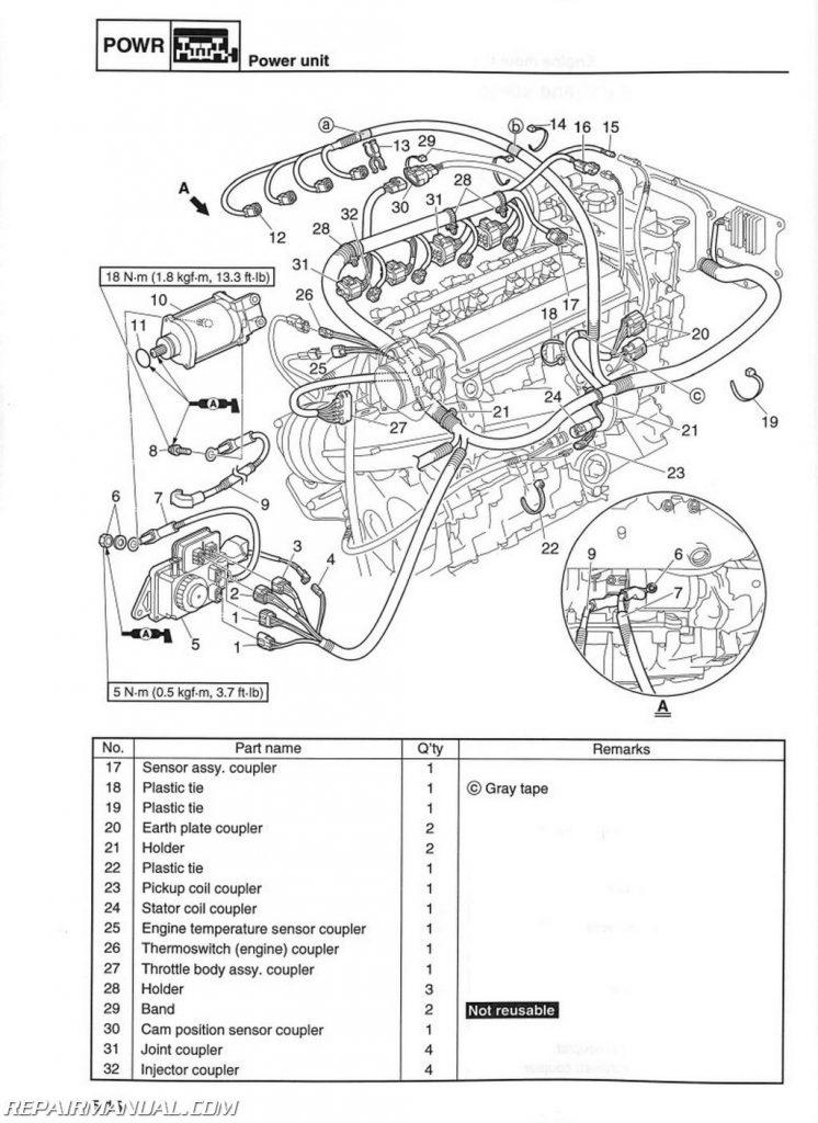1989 Yamaha Waverunner Wiring Diagram - 2001 Expedition Fuel Gauge Wiring  Diagram - coorsaa.yenpancane.jeanjaures37.frWiring Diagram Resource