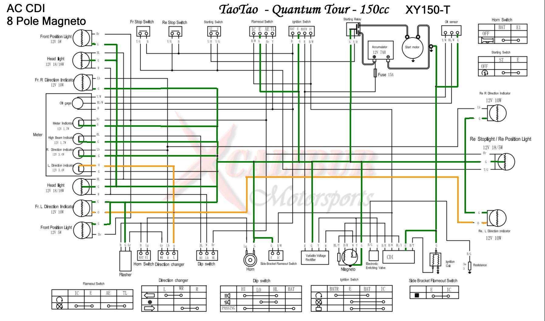 2010 Tao Tao 150 Atv Wire Diagram | Wiring Diagram - Taotao 125 Atv Wiring Diagram