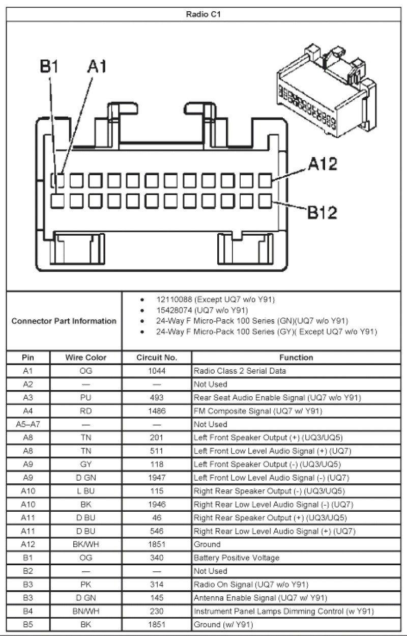 2012 Chevy 1500 Stereo Wiring Diagram - Wiring Schematics Diagram - 2011 Chevy Silverado Radio Wiring Diagram
