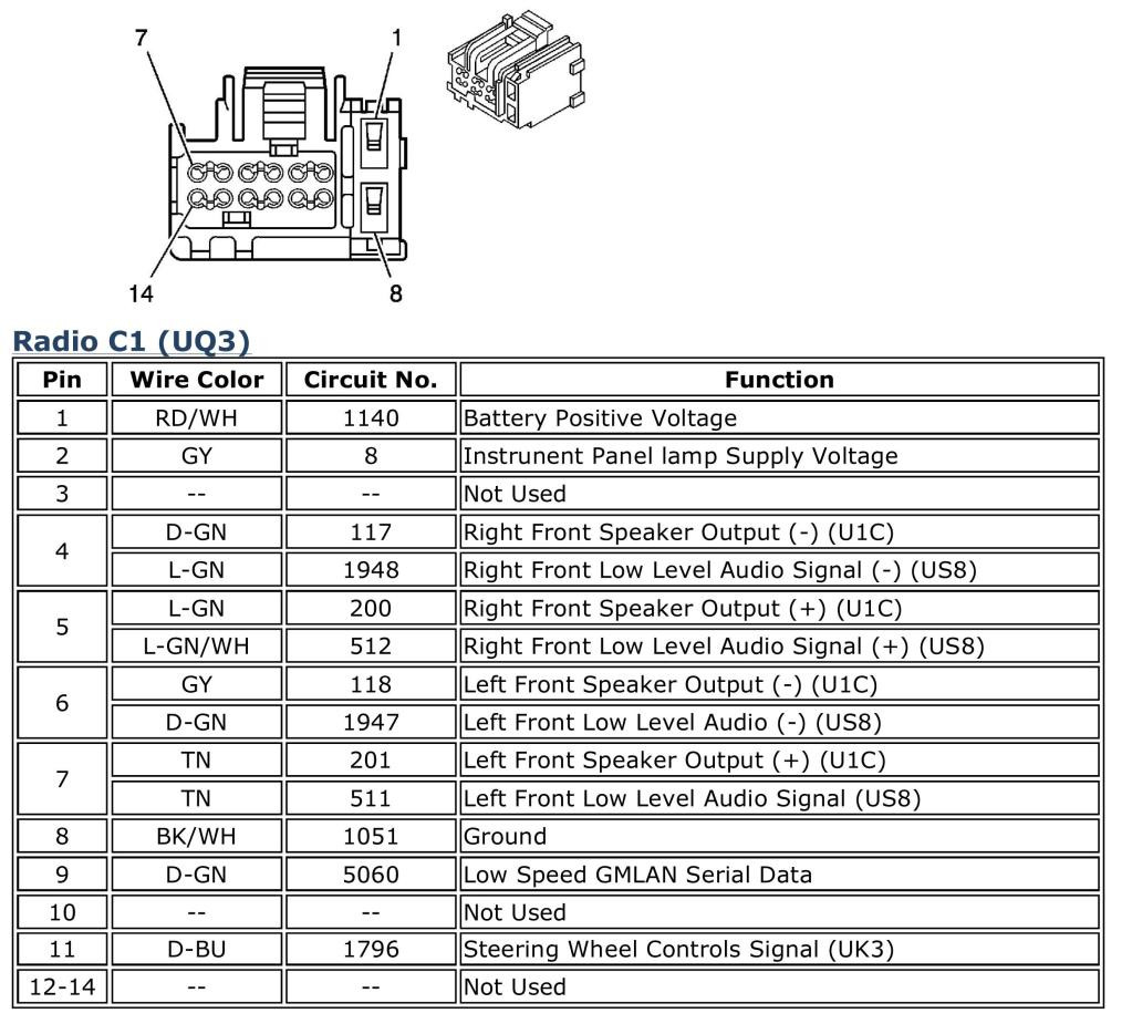 2012 Impala Radio Wiring Diagram - Schema Wiring Diagram - 2008 Chevy Impala Radio Wiring Diagram