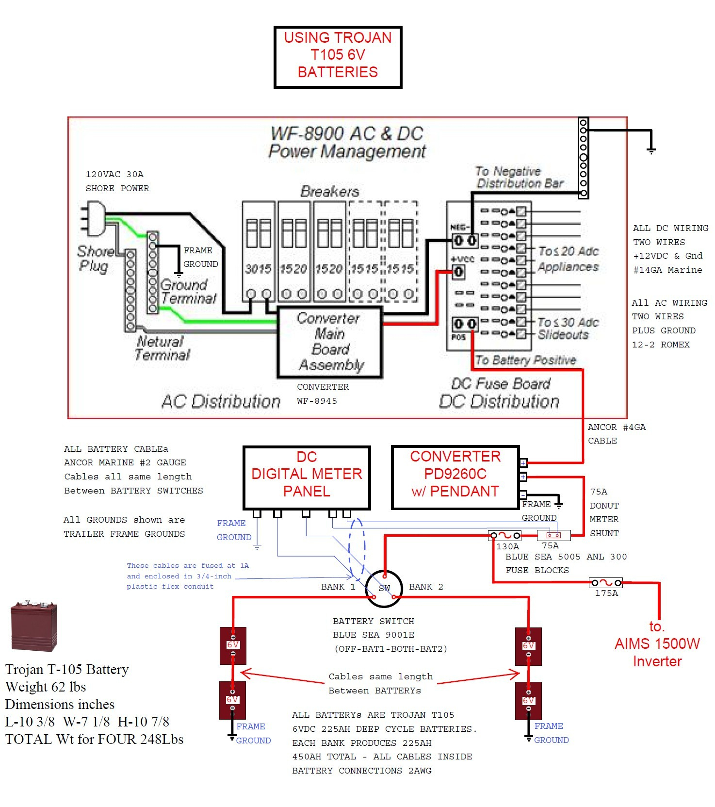 2015 Fleetwood Bounder Satellite Wiring Diagram | Wiring Diagram - Rv Satellite Wiring Diagram
