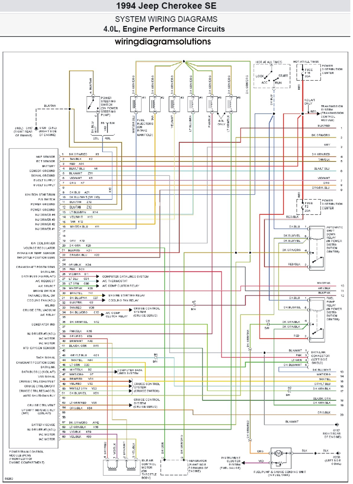 2015 Jeep Grand Cherokee Radio Wiring Diagram New 95 Stereo - Hbphelp - 1995 Jeep Cherokee Wiring Diagram