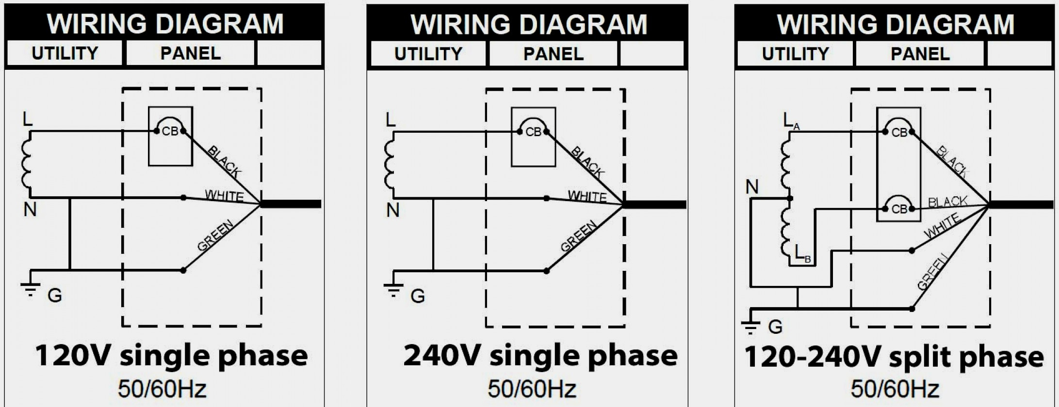 [SCHEMATICS_4FD]  DIAGRAM] Apc 20kva 208v Wiring Diagram FULL Version HD Quality Wiring  Diagram - CJWIRING.LES-CAFES-DERIC-ORLEANS.FR | 208v Motor Wiring Diagrams |  | Best Diagram Database