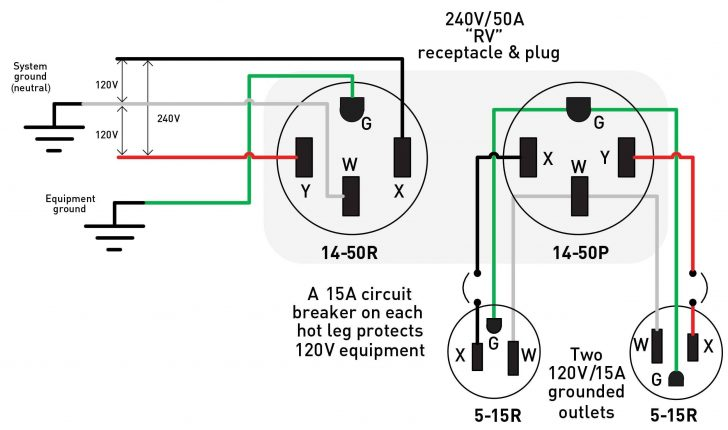220V Wiring Diagram