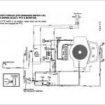 24 Hp Briggs And Stratton Wiring Diagram   Data Wiring Diagram Schematic   Briggs And Stratton Wiring Diagram