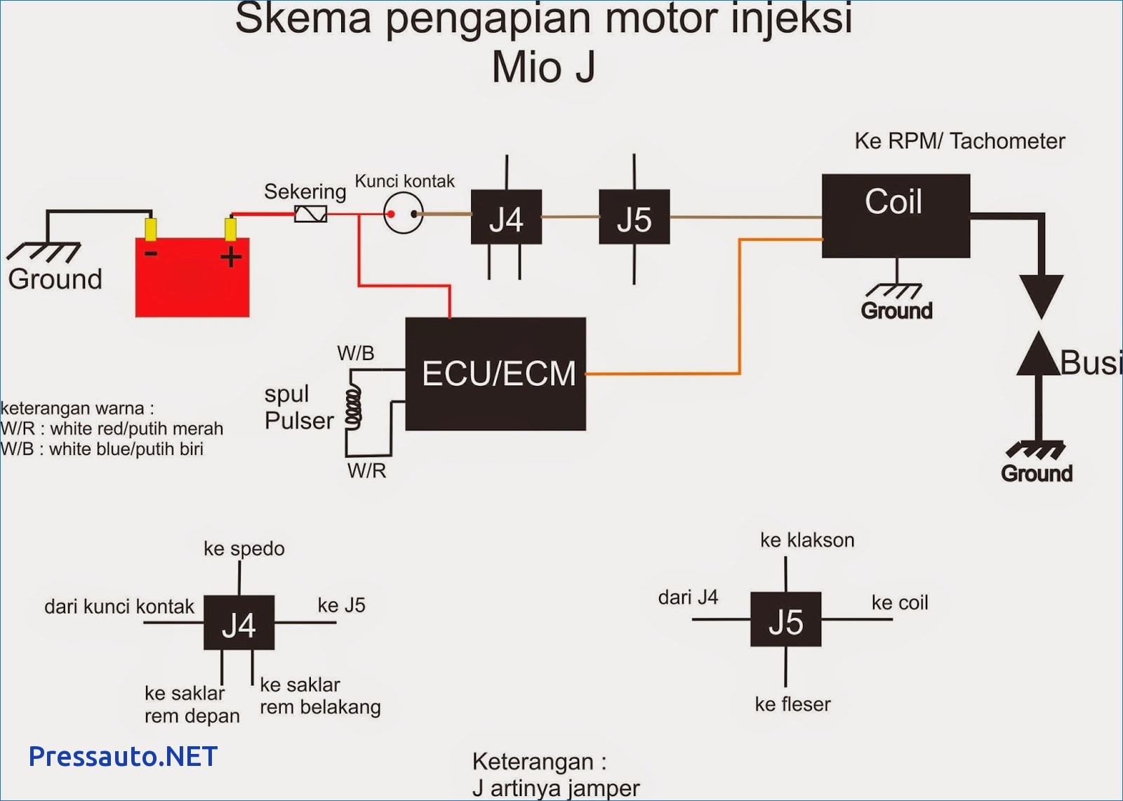 24 Volt Trolling Motor Battery Wiring Diagram - Wiring Diagram - 24 Volt Trolling Motor Battery Wiring Diagram