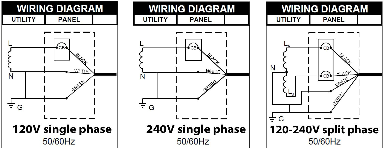 240 1 Phase Motor Wiring - Wiring Diagrams Click - Compressor Wiring Diagram Single Phase