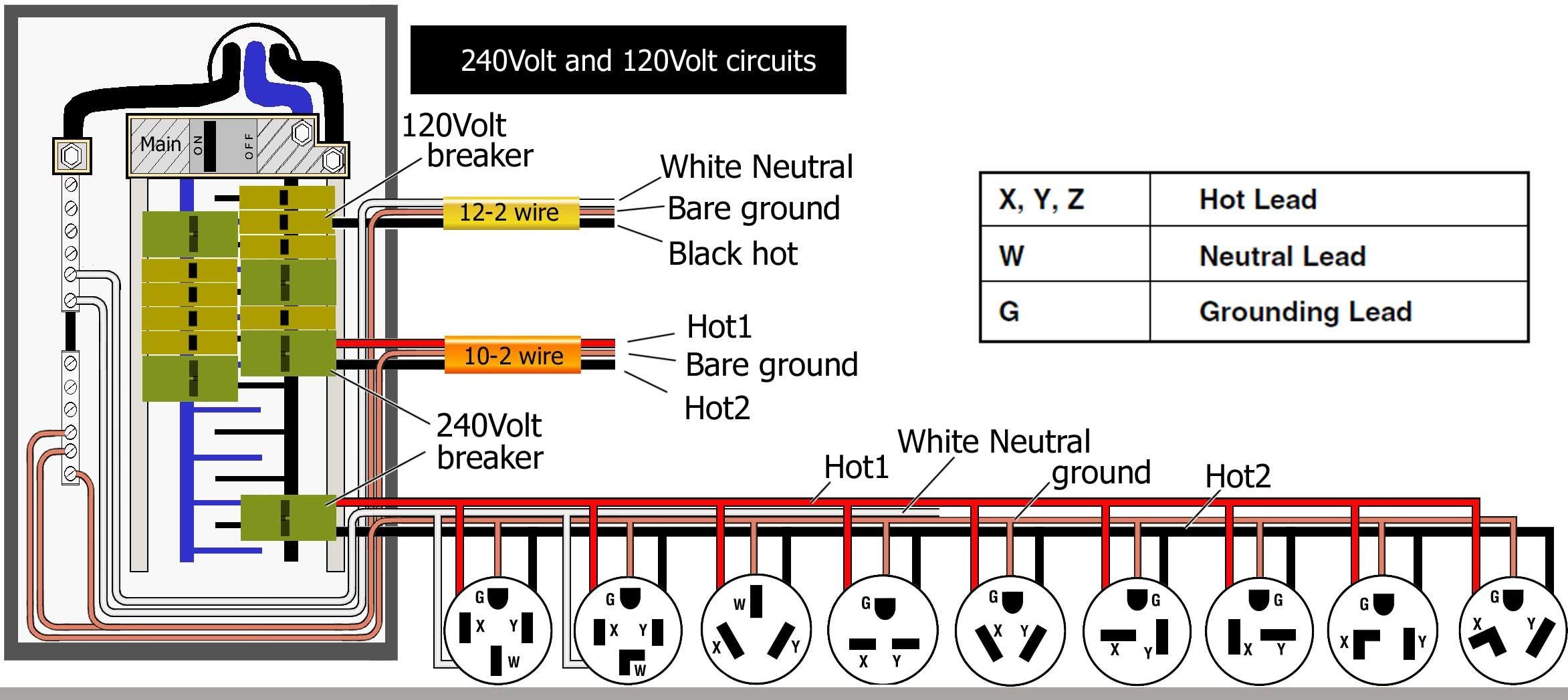 240 Volt Outlet2 218 Random 50 Amp Twist Lock Plug Wiring Diagram - 20 Amp Twist Lock Plug Wiring Diagram