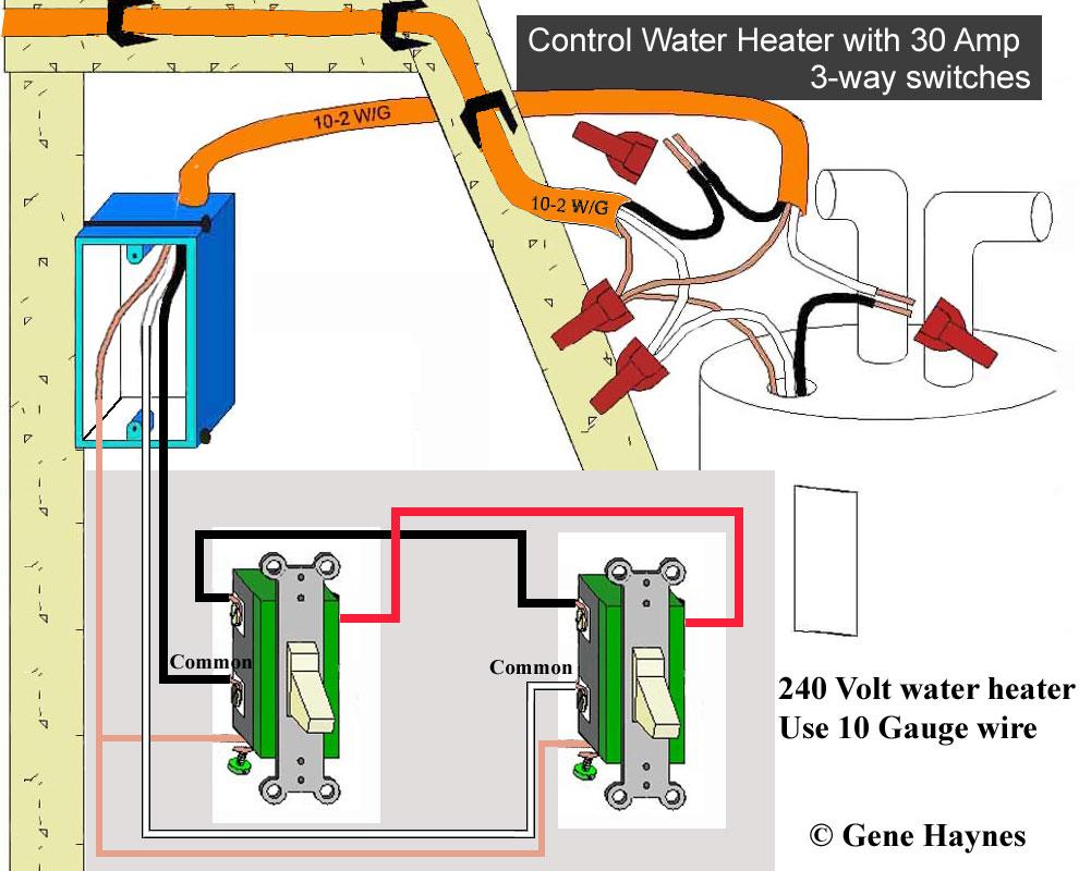 240 Volt Switch Wiring Diagram - Wiring Diagrams Hubs - 240 Volt Heater Wiring Diagram