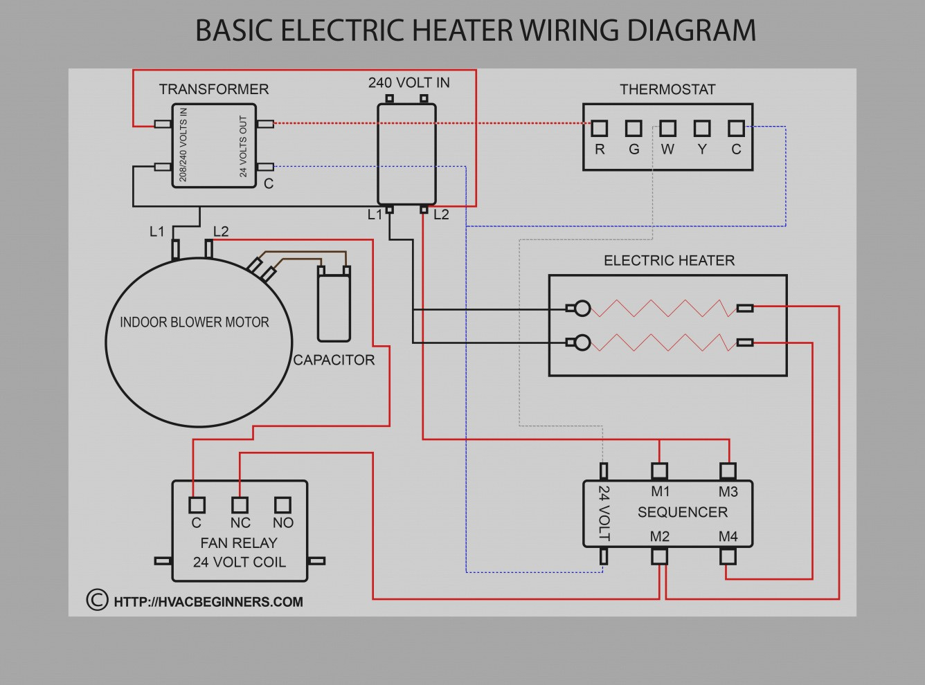 24V Fan Relay Wiring Diagram | Wiring Library - Heat Sequencer Wiring Diagram
