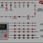 2Wire Smoke Detector Wiring Diagram | Wiring Diagram   2 Wire Smoke Detector Wiring Diagram