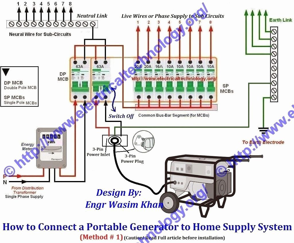 3 Phase Generator Transfer Switch Wiring Diagram | Wiring Diagram - Manual Transfer Switch Wiring Diagram