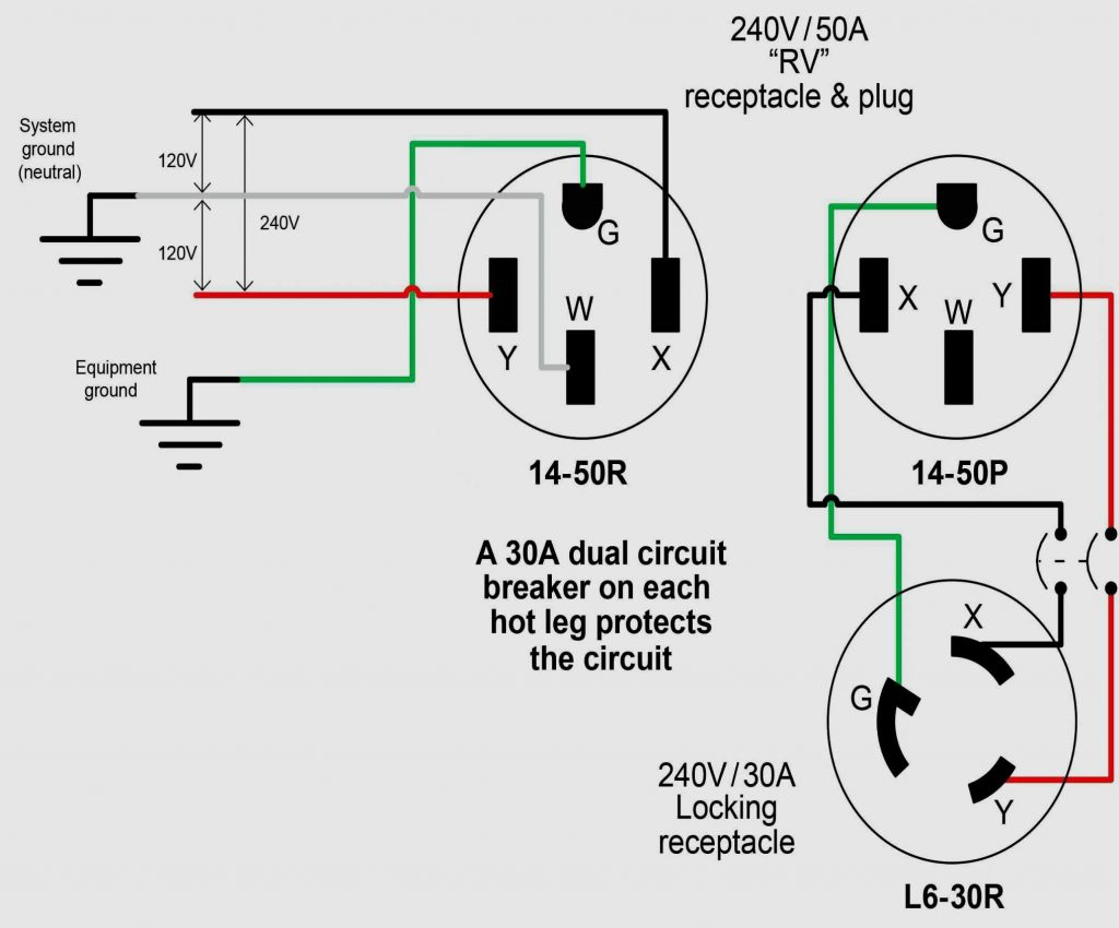 3 Phase Plug Wiring Diagram
