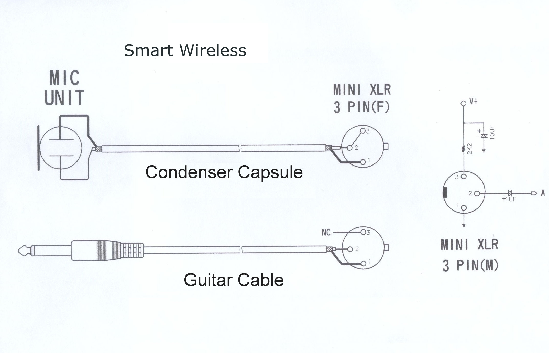 3 Pin Xlr Wiring Diagram, Cable Wiring, Etc. - Xlr Wiring Diagram