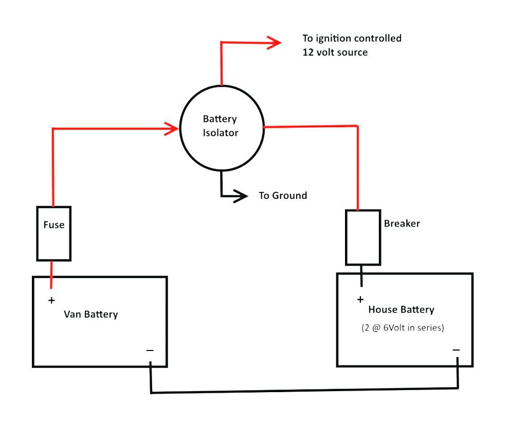 diagram] perko battery switch diagram guest wiring full version hd quality guest  wiring - salesschematics.blidetoine.fr  salesschematics.blidetoine.fr