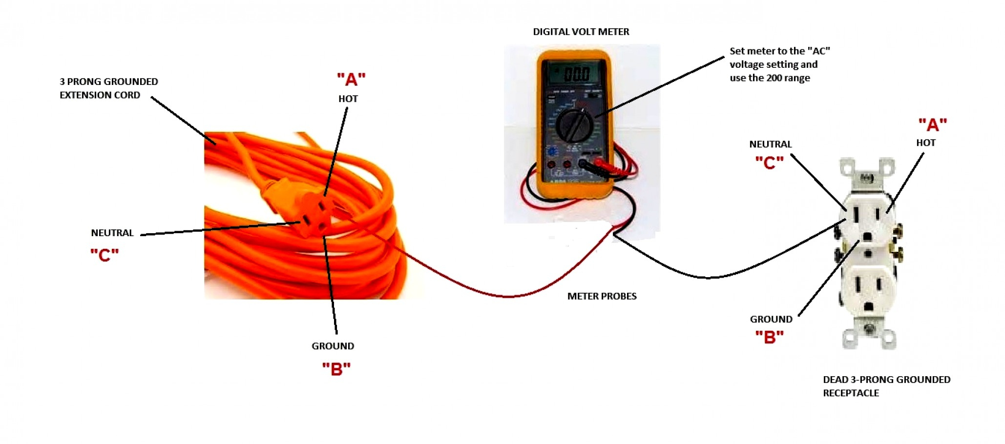 Basic Extension Cord Wiring Diagram from annawiringdiagram.com